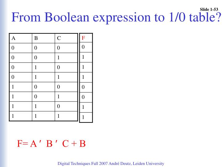 From Boolean expression to 1/0 table?