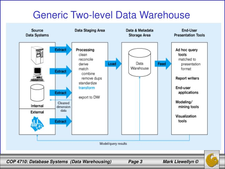 Generic two level data warehouse
