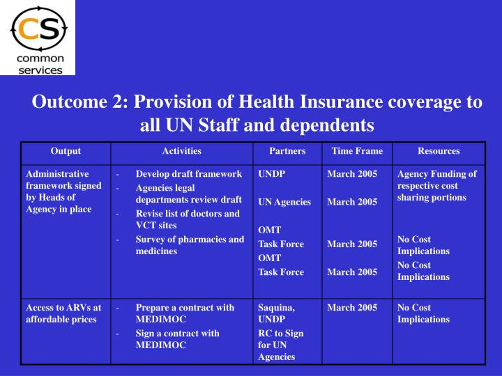 Outcome 2: Provision of Health Insurance coverage to all UN Staff and dependents