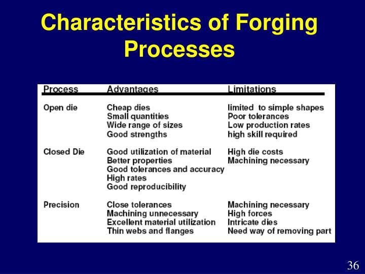 Characteristics of Forging Processes
