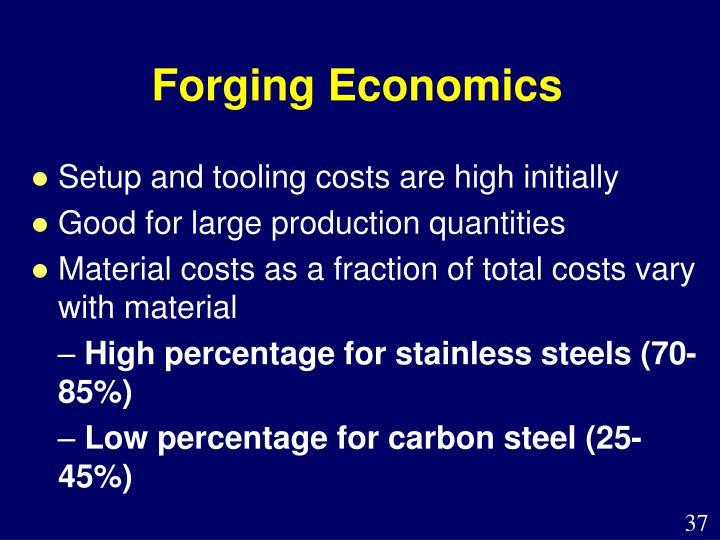 Forging Economics