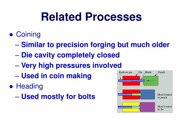 Related Processes