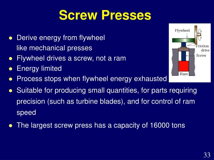 Screw Presses