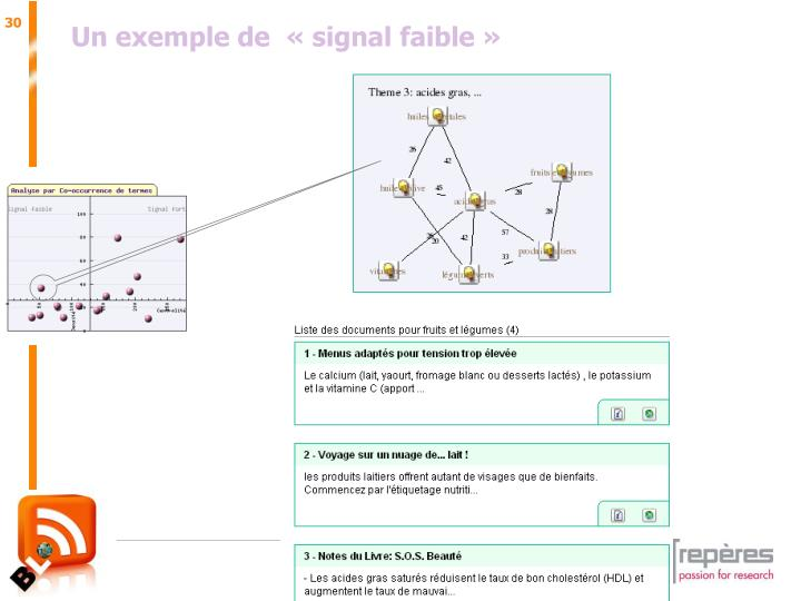 Un exemple de  « signal faible »