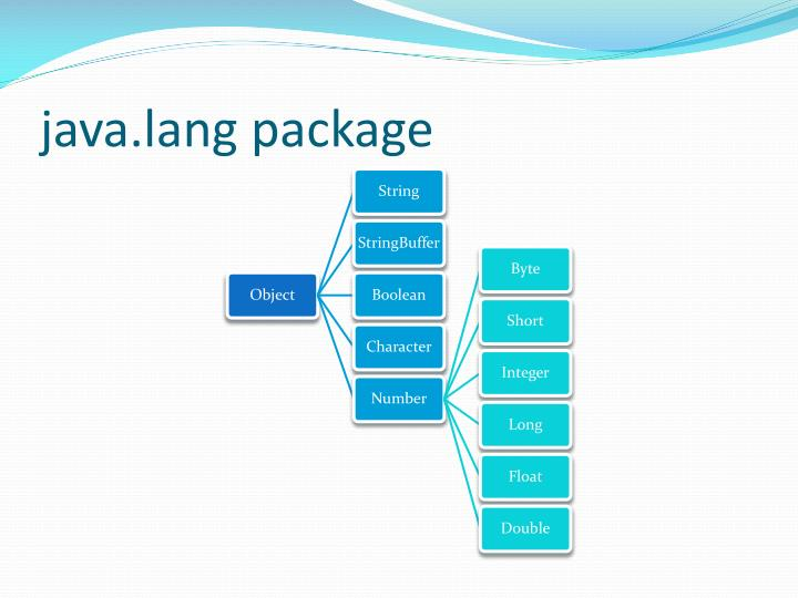 Java lang package