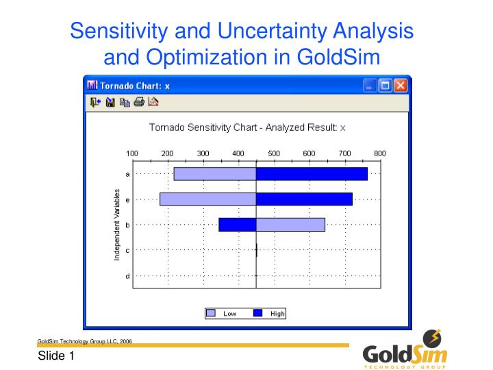 sensitivity and uncertainty analysis and optimization in goldsim n.