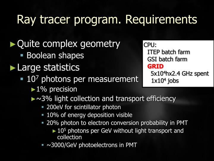Ray tracer program. Requirements