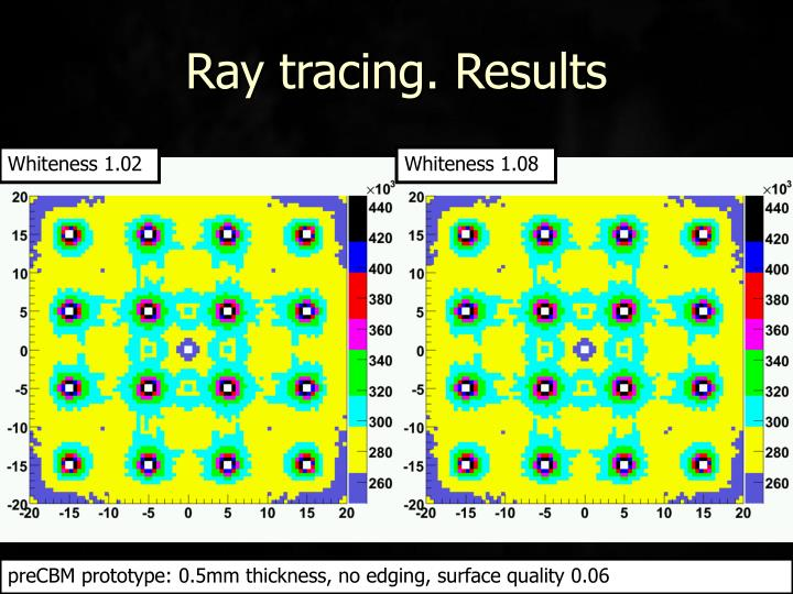 Ray tracing. Results