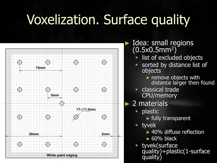 Voxelization. Surface quality