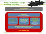 rda constituent groups coming together