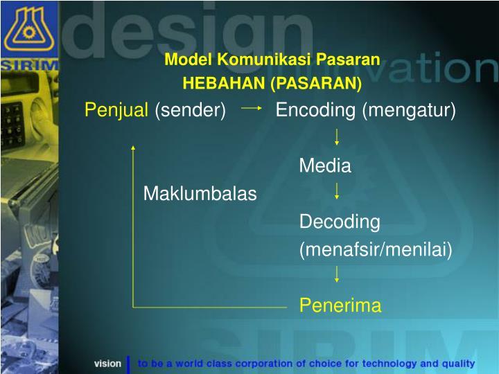 Model Komunikasi Pasaran
