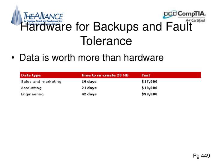 Hardware for Backups and Fault Tolerance