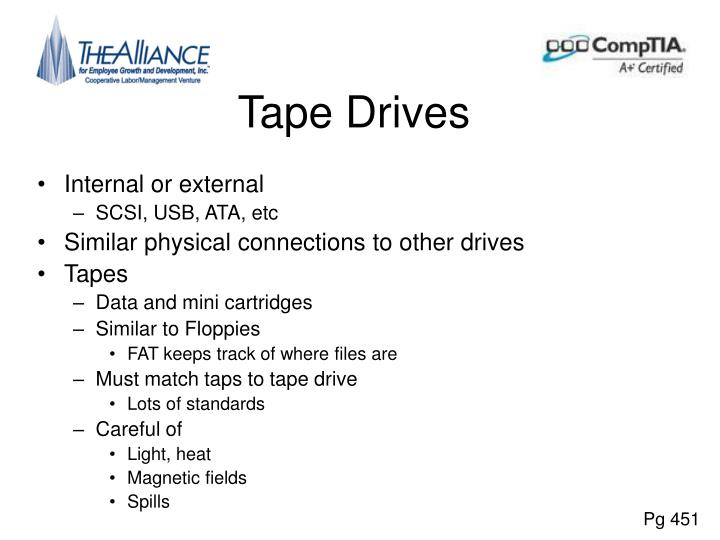 Tape Drives