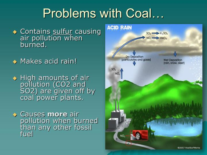 Problems with Coal…