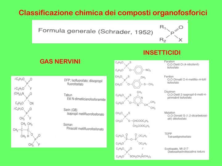 Classificazione chimica dei composti organofosforici