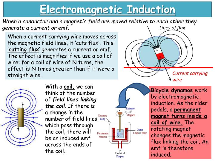 PPT - Electromagnetic Induction PowerPoint Presentation - ID:6245174