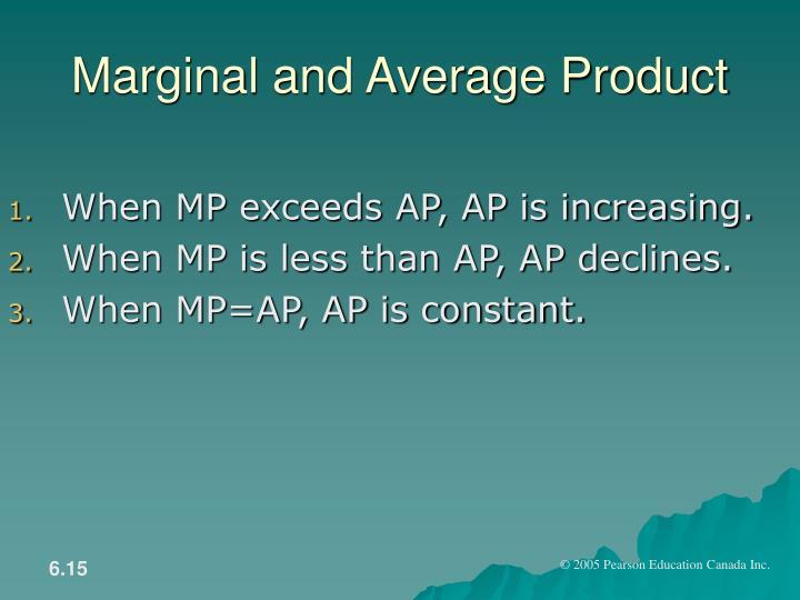 Marginal and Average Product