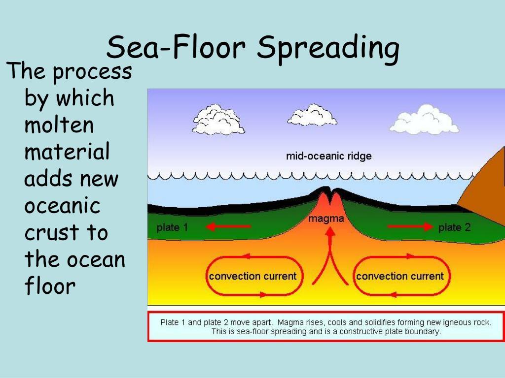 PPT - Sea Floor Spreading PowerPoint