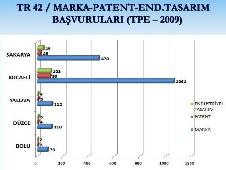 TR 42 / MARKA-PATENT-END.TASARIM BAŞVURULARI (TPE – 2009)