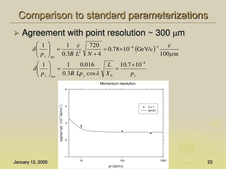 Comparison to standard parameterizations