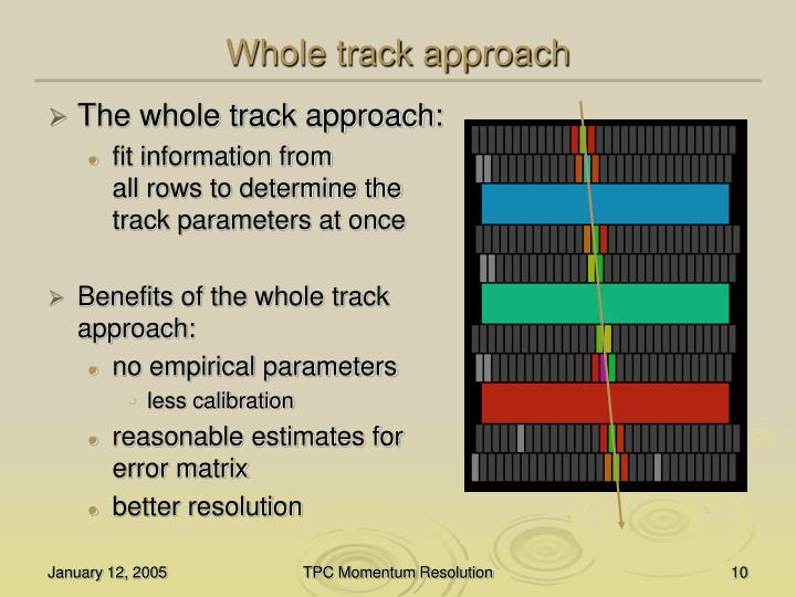 Whole track approach