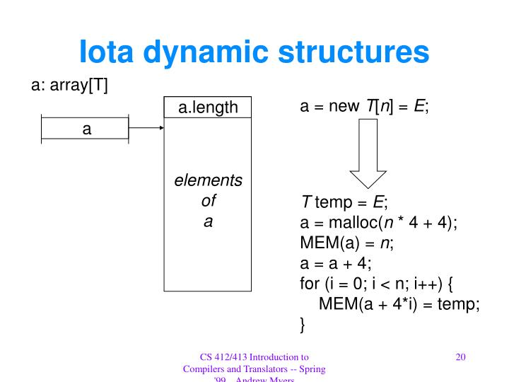 Iota dynamic structures