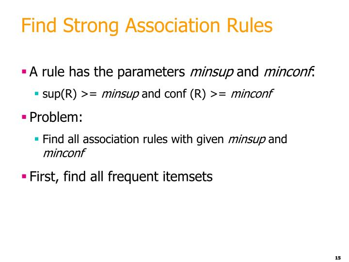 Find Strong Association Rules