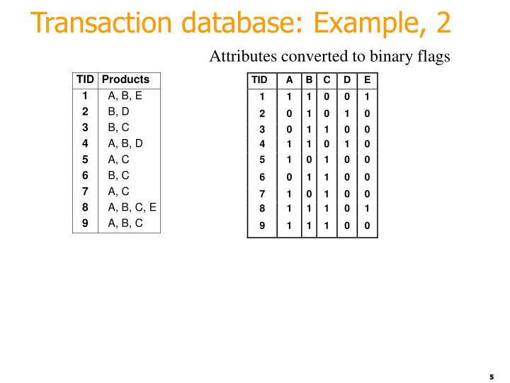Transaction database: Example, 2