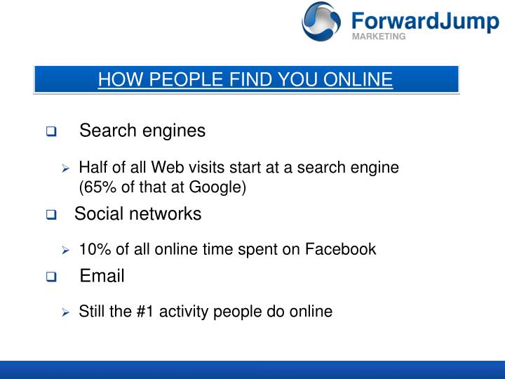 HOW PEOPLE FIND YOU ONLINE