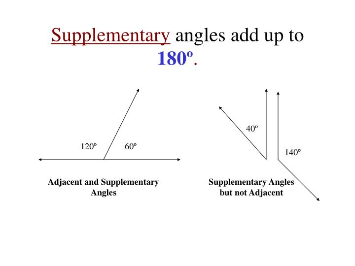 Supplementary angles add up to 180