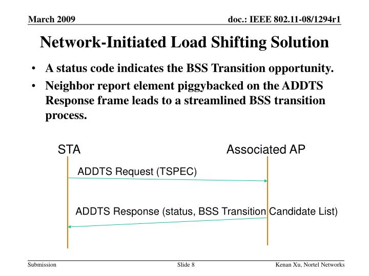Network-Initiated Load Shifting Solution