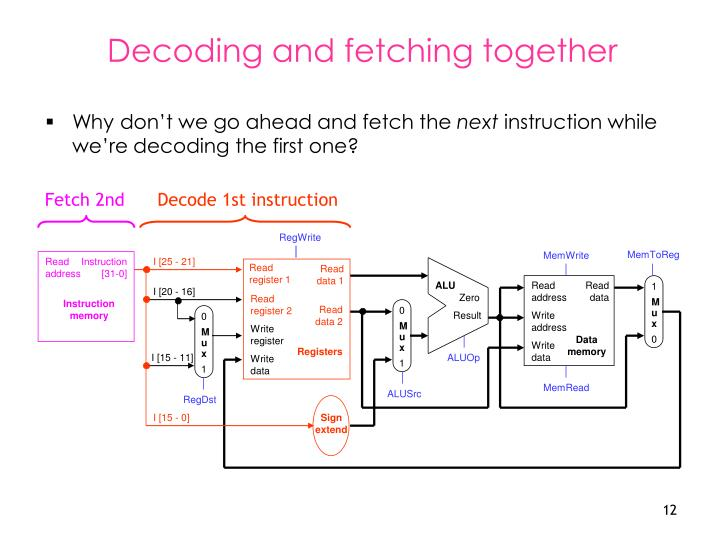 Decoding and fetching together
