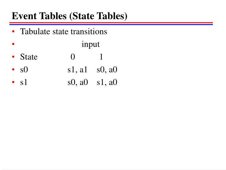 Event Tables (State Tables)