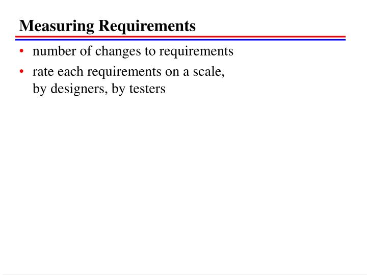 Measuring Requirements