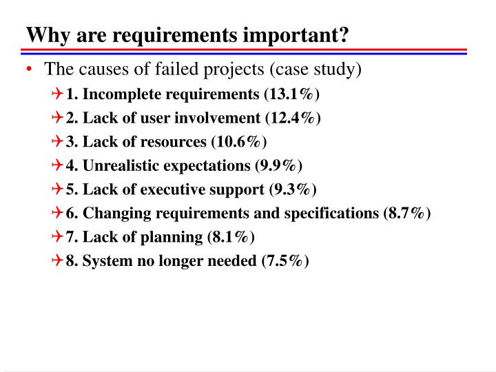 Why are requirements important?