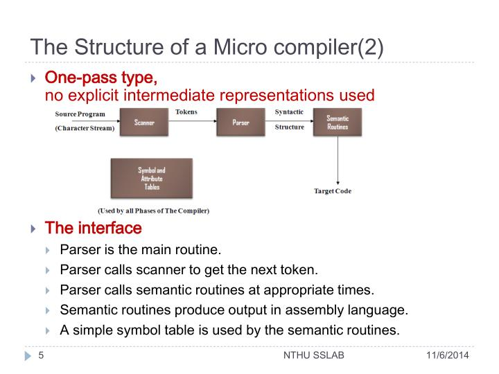 The Structure of a Micro compiler(2)