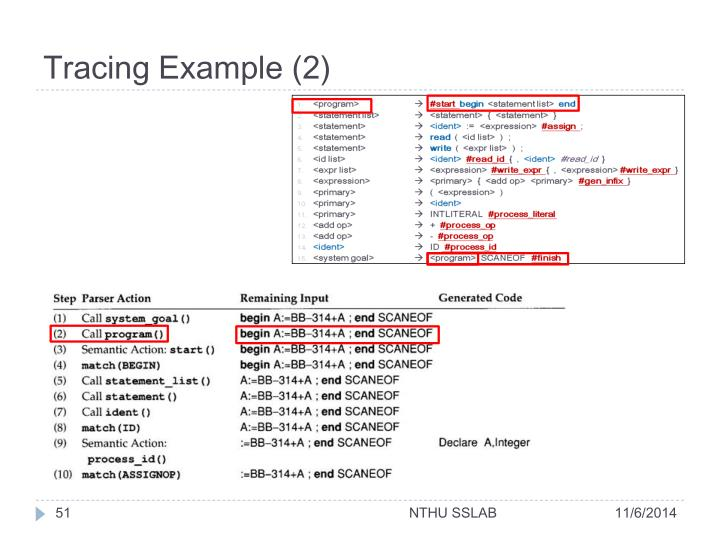 Tracing Example (2)