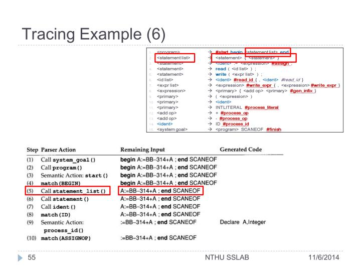Tracing Example (6)