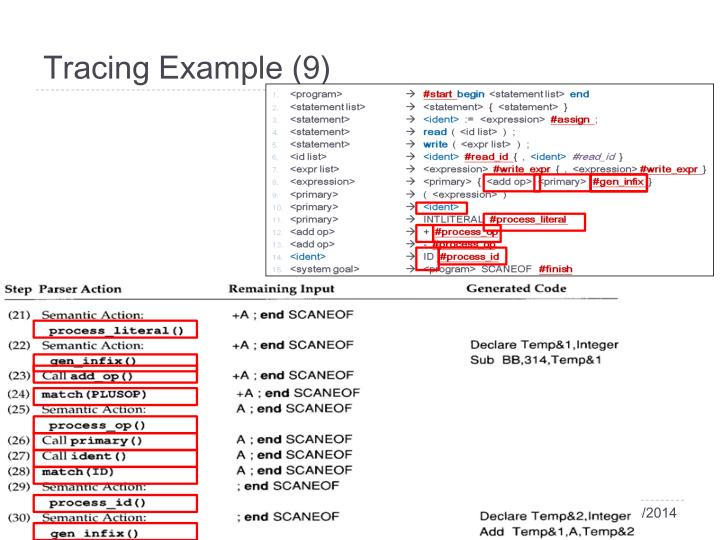 Tracing Example (