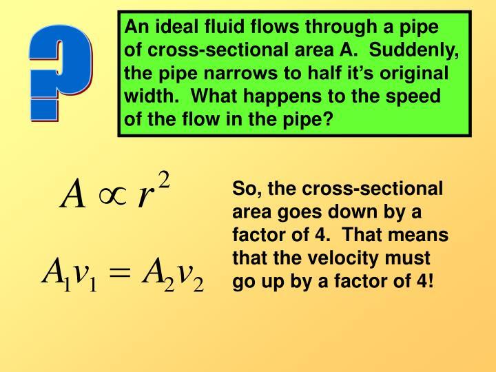 An ideal fluid flows through a pipe