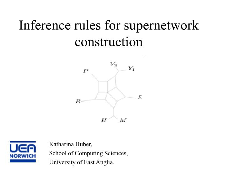 inference rules for supernetwork construction n.