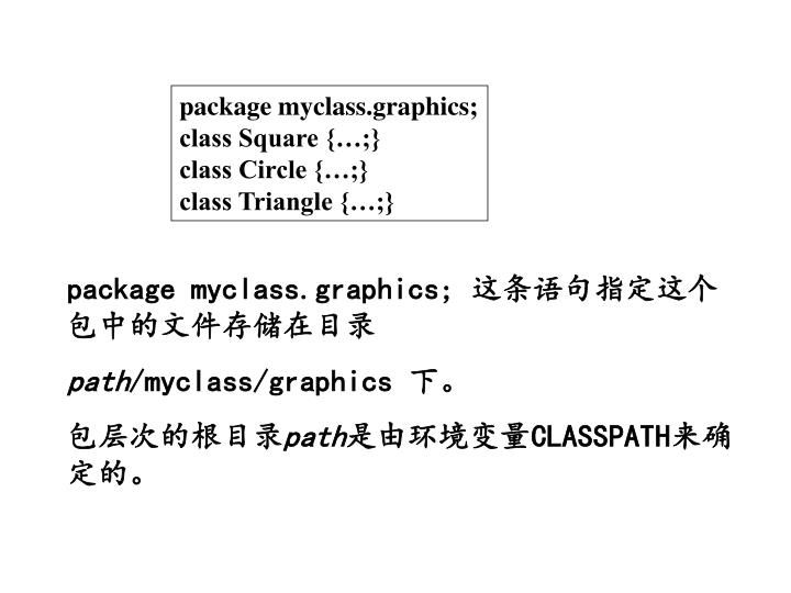 package myclass.graphics;