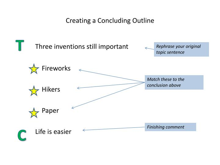 Creating a Concluding Outline