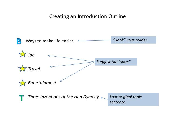 Creating an Introduction Outline