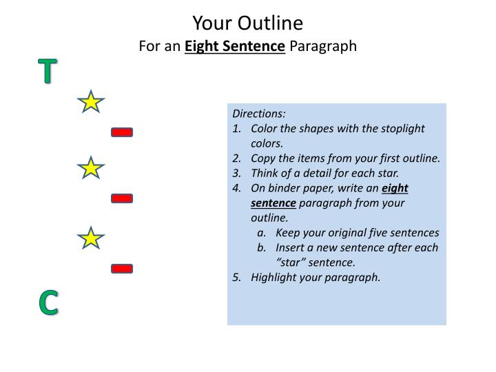 Your Outline