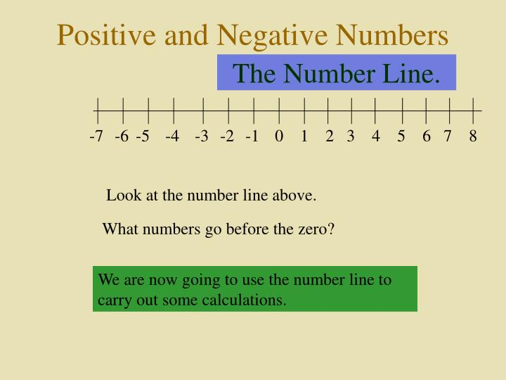 the number line n.