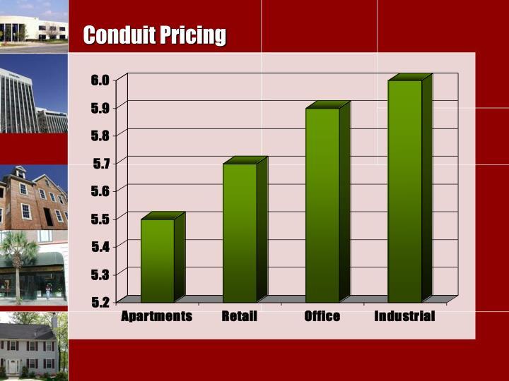 Conduit Pricing