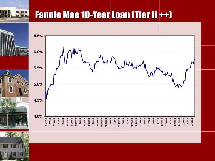 Fannie Mae 10-Year Loan (Tier II ++)
