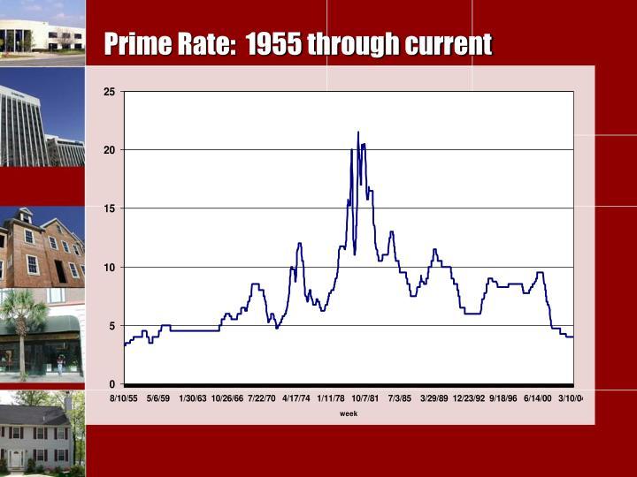 Prime Rate:  1955 through current