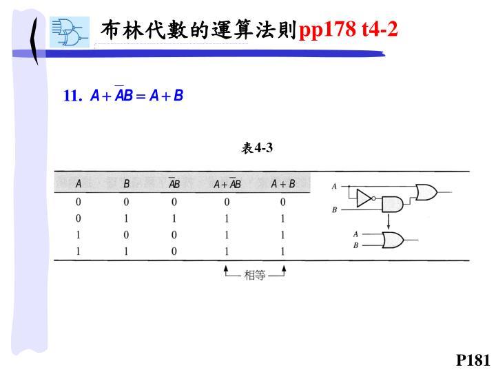 布林代數的運算法則